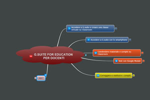 G Suite docenti